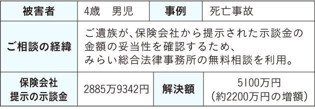 藤原 慎一郎弁護士(みらい総合法律事務所)に法律相 …